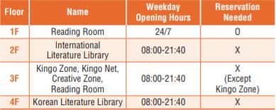 Library Reading Rooms: Exam Period Issues
