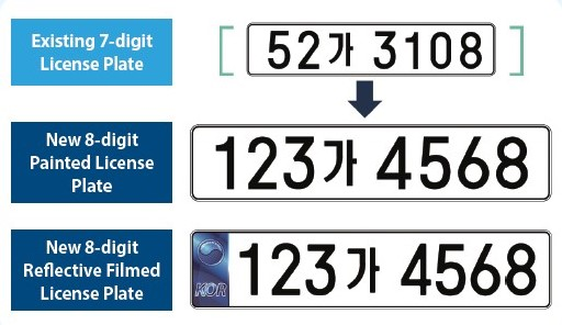 New 8-digit License Plates from This September